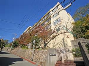 物件番号: 1123106993 パール六甲 神戸市灘区鶴甲3丁目 2DK マンション 写真22